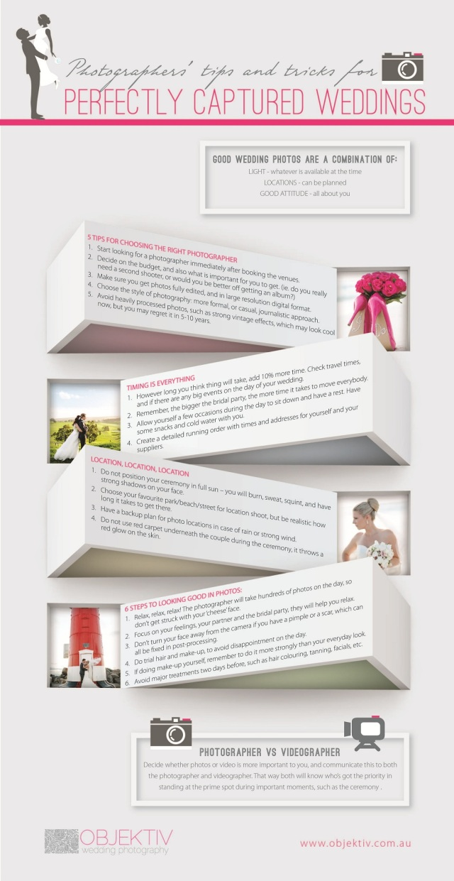 OBJEKTIV-wedding-photographer-Infographic